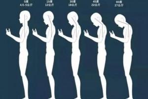 维护颈椎做到五不要一套动作解救生硬的脖子